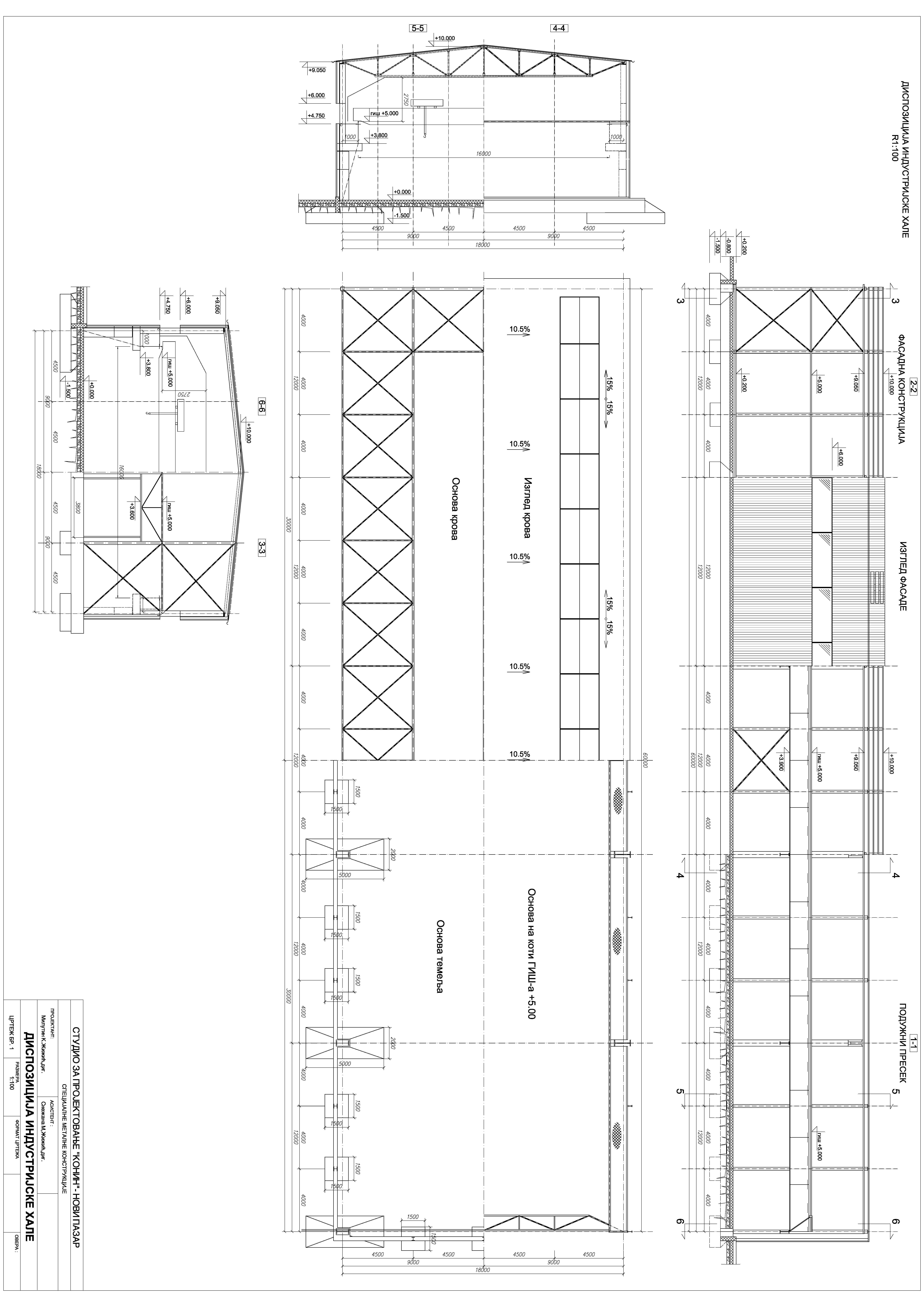 Kostenlose Stahlhalle Kleinanzeigen